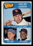 1965 Topps #6   -  Ken Boyer / Willie Mays / Ron Santo NL RBI Leaders Front Thumbnail