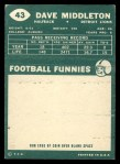 1960 Topps #43  Dave Middleton  Back Thumbnail