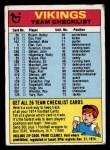 1974 Topps Football Team Checklists #15   Vikings Team Checklist Front Thumbnail