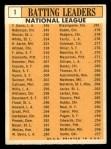 1963 Topps #6   -  Whitey Ford / Dean Chance / Hank Aguirre / Eddie Fisher / Robin Roberts AL ERA Leaders Back Thumbnail