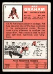 1966 Topps #7  Art Graham  Back Thumbnail