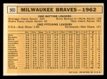 1963 Topps #503   Braves Team Back Thumbnail