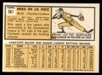 1963 Topps #561  Mike de la Hoz  Back Thumbnail