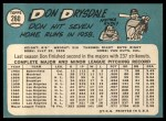 1965 Topps #260  Don Drysdale  Back Thumbnail