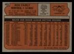 1972 Topps #405  Ron Fairly  Back Thumbnail