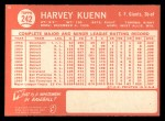 1964 Topps #242  Harvey Kuenn  Back Thumbnail
