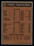 1972 Topps #262   Padres Team Back Thumbnail