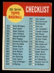 1963 Topps #362 B  Checklist 5 Front Thumbnail