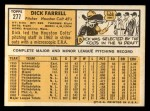 1963 Topps #277  Dick Farrell  Back Thumbnail