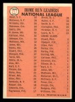 1966 Topps #217   -  Willie Mays / Willie McCovey / Billy Williams NL HR Leaders Back Thumbnail