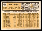 1963 Topps #439 TCH Don Zimmer  Back Thumbnail