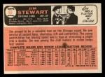 1966 Topps #63  Jim Stewart  Back Thumbnail