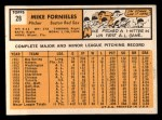 1963 Topps #28 *YEL* Mike Fornieles  Back Thumbnail