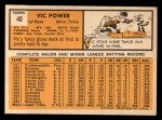 1963 Topps #40 *WHI* Vic Power  Back Thumbnail