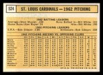 1963 Topps #524   Cardinals Team Back Thumbnail