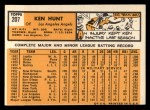 1963 Topps #207  Ken Hunt  Back Thumbnail