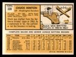 1963 Topps #330  Chuck Hinton  Back Thumbnail
