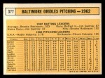 1963 Topps #377   Orioles Team Back Thumbnail