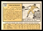 1963 Topps #548  Tom Satriano  Back Thumbnail