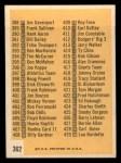 1963 Topps #362 A  Checklist 5 Back Thumbnail
