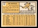 1963 Topps #567 xBLB Jim Duffalo  Back Thumbnail