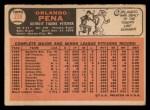 1966 Topps #239  Orlando Pena  Back Thumbnail