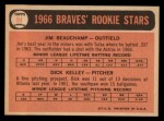 1966 Topps #84   -  Jim Beauchamp / Dick Kelley Braves Rookies Back Thumbnail