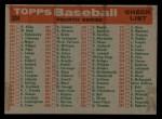 1959 Topps #304   Cubs Team Checklist Back Thumbnail