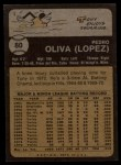 1973 Topps #80  Tony Oliva  Back Thumbnail
