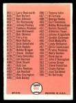 1966 Topps #444 ERR  Checklist 6 Back Thumbnail