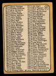 1968 Topps #67 C  -  Jim Kaat Checklist 1 Back Thumbnail