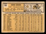 1963 Topps #506  Gene Green  Back Thumbnail