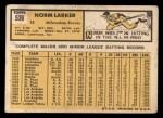 1963 Topps #536  Norm Larker  Back Thumbnail