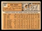 1963 Topps #207  Ken Hunt  Back Thumbnail