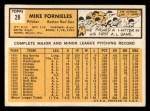 1963 Topps #28 *WHI* Mike Fornieles  Back Thumbnail