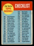 1963 Topps #102 B  Checklist 2 Front Thumbnail