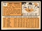 1963 Topps #36  Jerry Kindall  Back Thumbnail