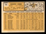 1963 Topps #446  Whitey Ford  Back Thumbnail