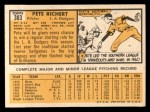1963 Topps #383  Pete Richert  Back Thumbnail