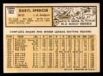 1963 Topps #502  Daryl Spencer  Back Thumbnail
