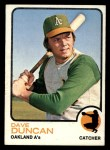 1973 Topps #337  Dave Duncan  Front Thumbnail