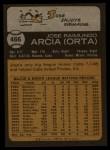 1973 Topps #466  Jose Arcia  Back Thumbnail