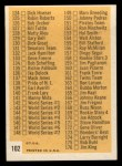 1963 Topps #102 RED  Checklist 2 Back Thumbnail