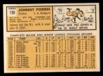 1963 Topps #150  Johnny Podres  Back Thumbnail