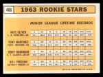 1963 Topps #466   -  Bill Freehan / Tony Martinez / Nate Oliver / Jerry Robinson Rookies  Back Thumbnail