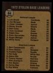 1973 Topps #64   -  Lou Brock / Bert Campaneris SB Leaders   Back Thumbnail