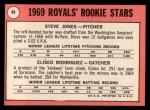 1969 Topps #49 Q  -  Steve Jones / Eliseo Rodriquez Royals Rookies Back Thumbnail