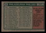 1975 Topps Mini #46   -  Danny Ozark Phillies Team Checklist Back Thumbnail