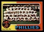1975 Topps Mini #46   -  Danny Ozark Phillies Team Checklist Front Thumbnail