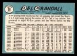 1965 Topps #68  Del Crandall  Back Thumbnail